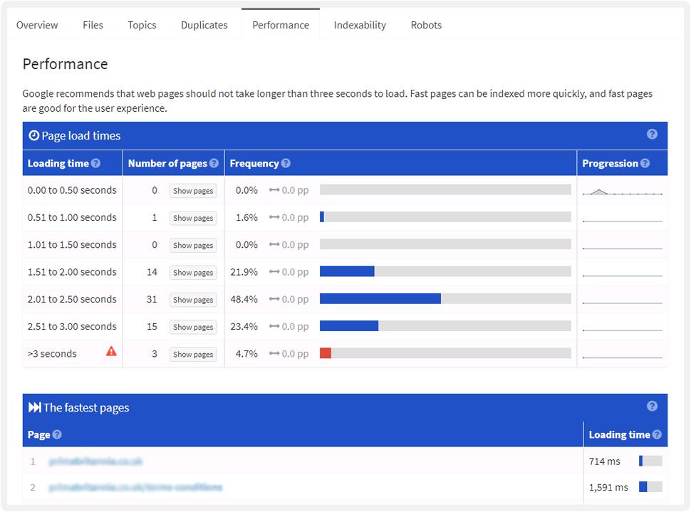 Sample SEO Audit Report